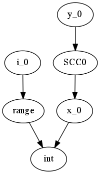 Development crash course — numba 0 12 1 documentation