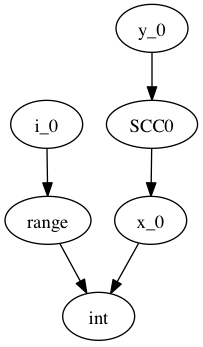 Development crash course — numba 0 13 0 documentation